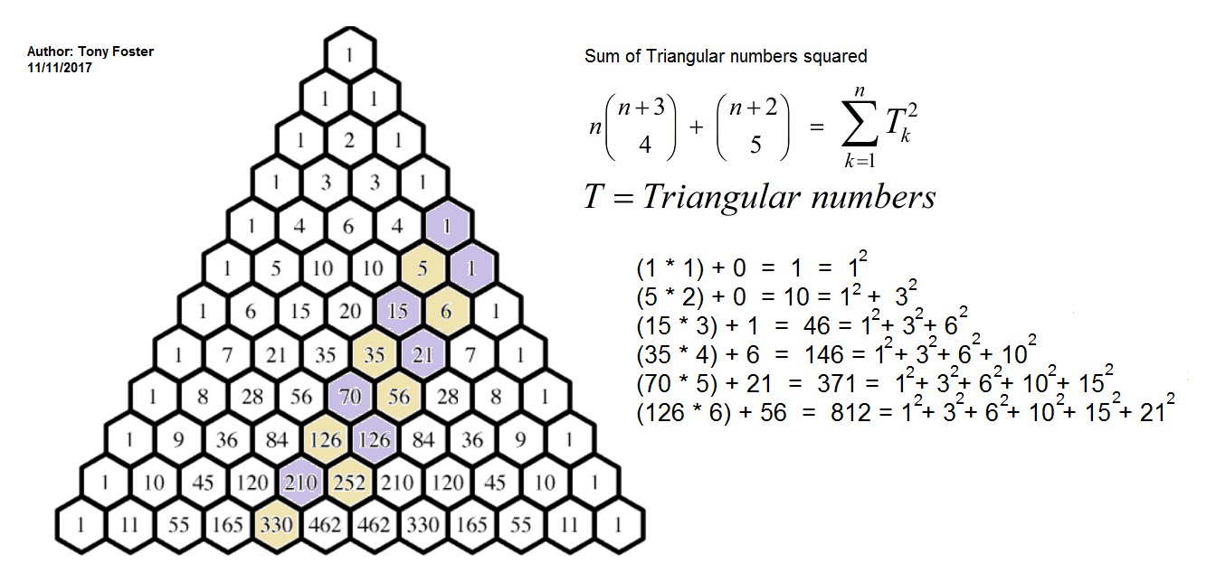 Sum of triangular numbers squared in pascals triangle.
