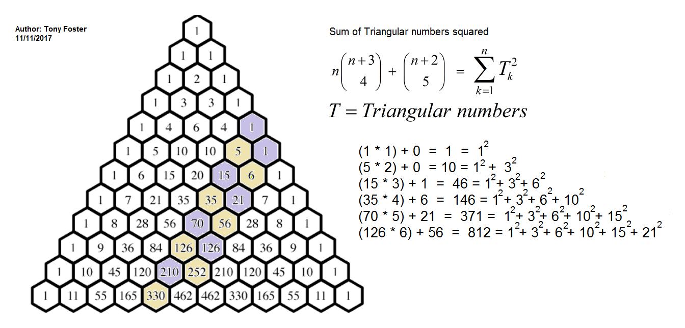 fascinating triangular numbers by shyam sunder gupta