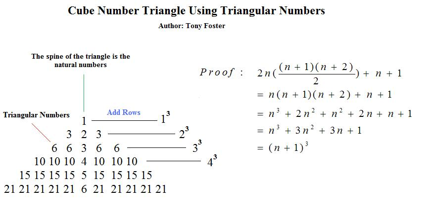 Sequence Of Triangular Number Using Natural Numbers